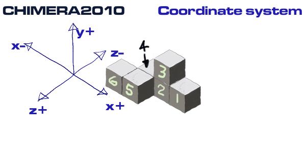 coordsystem.png