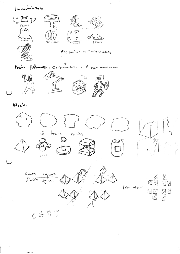 1985 Chimera II Design Notes 3
